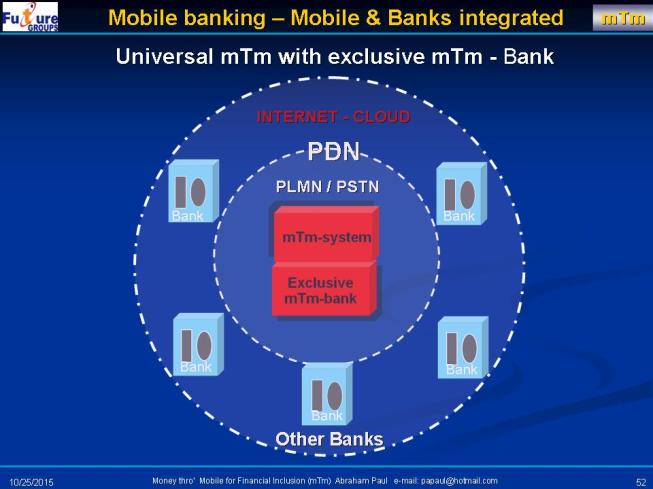 Universal mTm- System intgrated with Exclusive mTm- Bank